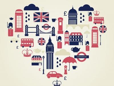 劍橋英文KET暑期密集班